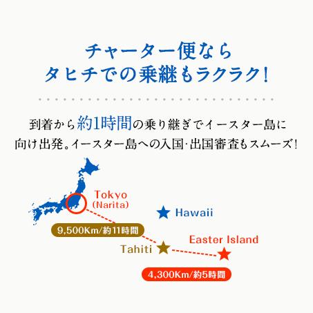 チャーター便ならタヒチでの乗り継ぎも楽々! 到着から約1時間の乗り継ぎでイースター島に向け出発。イースター島への入国・出国審査もスムーズ!
